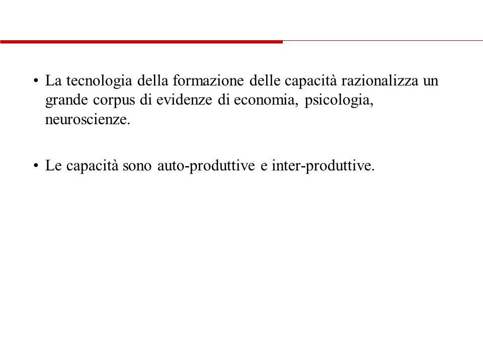 • La tecnologia della formazione delle capacità razionalizza un grande corpus di evidenze di economia, psicologia, neuroscienze.