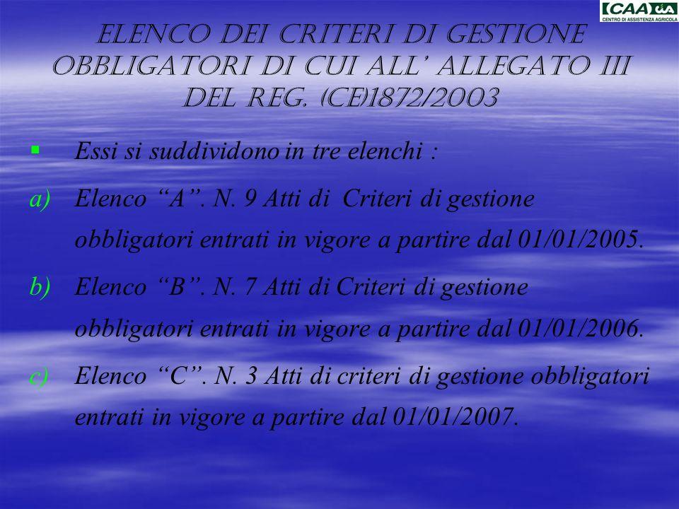 ELENCO DEI CRITERI DI GESTIONE OBBLIGATORI DI CUI ALL' ALLEGATO III DEL REG. (CE)1872/2003