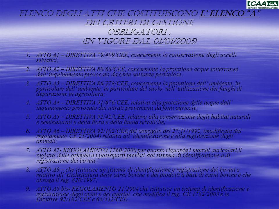 ELENCO DEGLI ATTI CHE COSTITUISCONO L' ELENCO A DEI CRITERI DI GESTIONE OBBLIGATORI . (IN VIGORE DAL 01/01/2005)