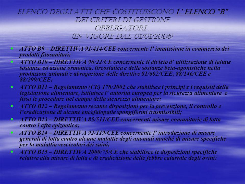 ELENCO DEGLI ATTI CHE COSTITUISCONO L' ELENCO B DEI CRITERI DI GESTIONE OBBLIGATORI . (IN VIGORE DAL 01/01/2006)