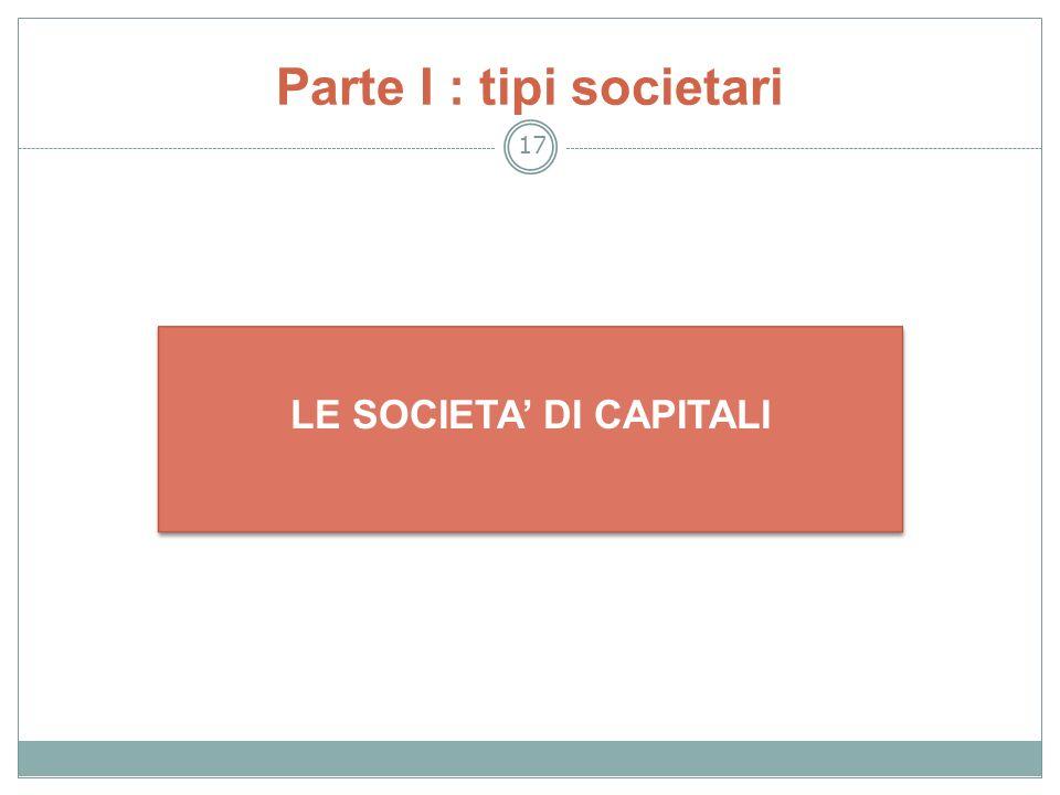 Parte I : tipi societari