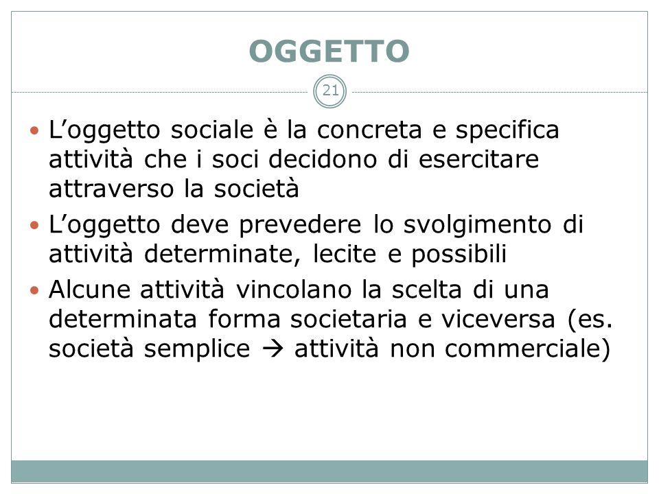 OGGETTO L'oggetto sociale è la concreta e specifica attività che i soci decidono di esercitare attraverso la società.