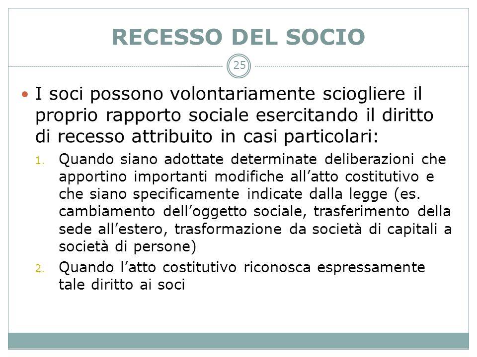 RECESSO DEL SOCIO
