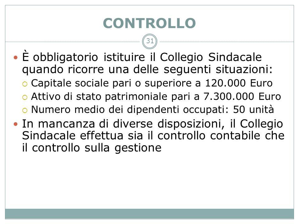 CONTROLLO È obbligatorio istituire il Collegio Sindacale quando ricorre una delle seguenti situazioni: