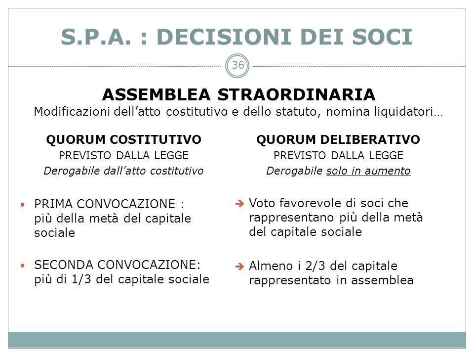 S.P.A. : DECISIONI DEI SOCI