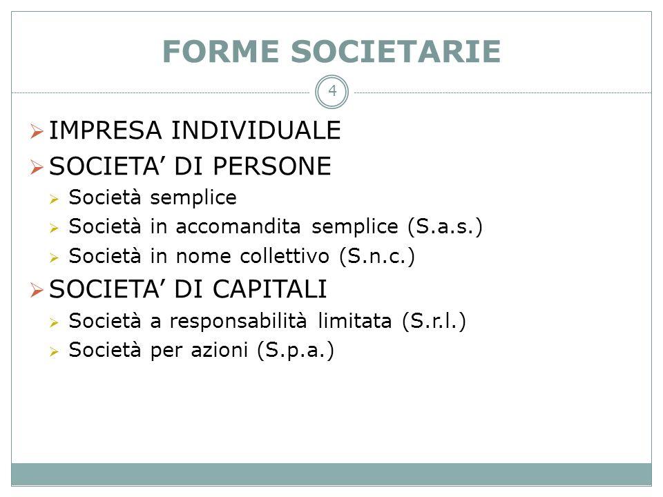 FORME SOCIETARIE IMPRESA INDIVIDUALE SOCIETA' DI PERSONE