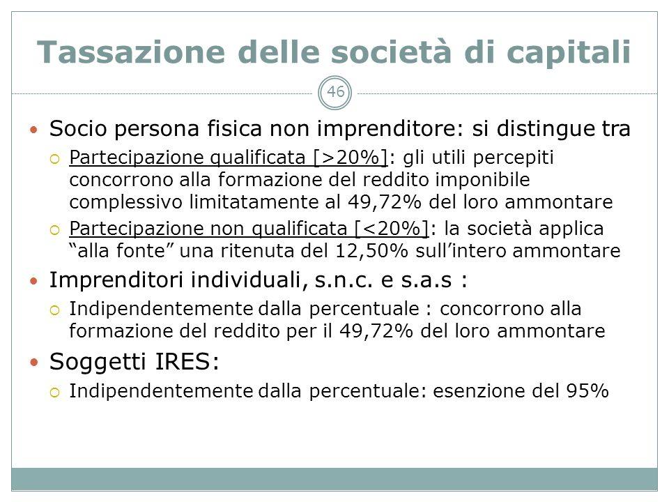 Tassazione delle società di capitali