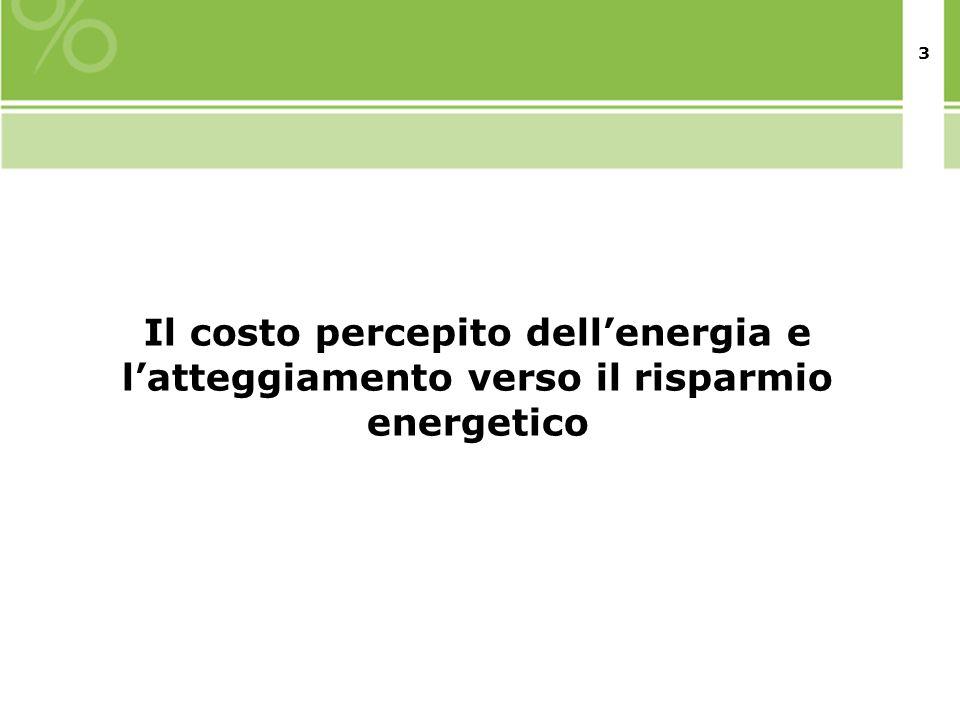 Il costo percepito dell'energia e l'atteggiamento verso il risparmio energetico