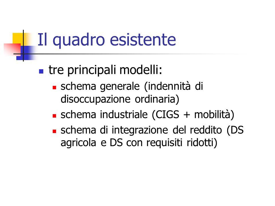 Il quadro esistente tre principali modelli: