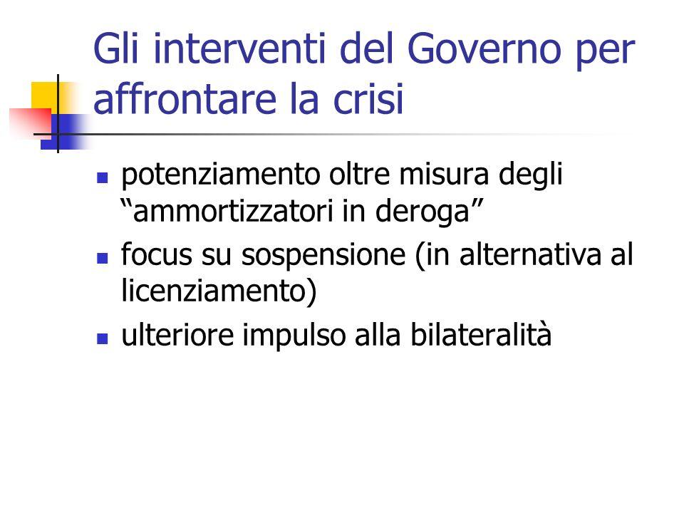 Gli interventi del Governo per affrontare la crisi