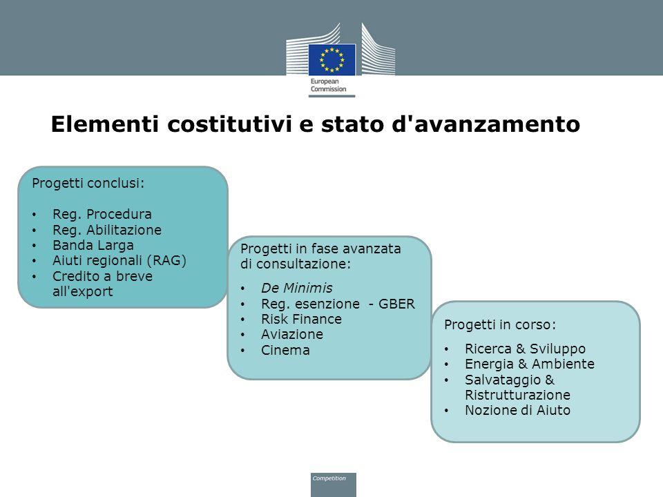 Elementi costitutivi e stato d avanzamento
