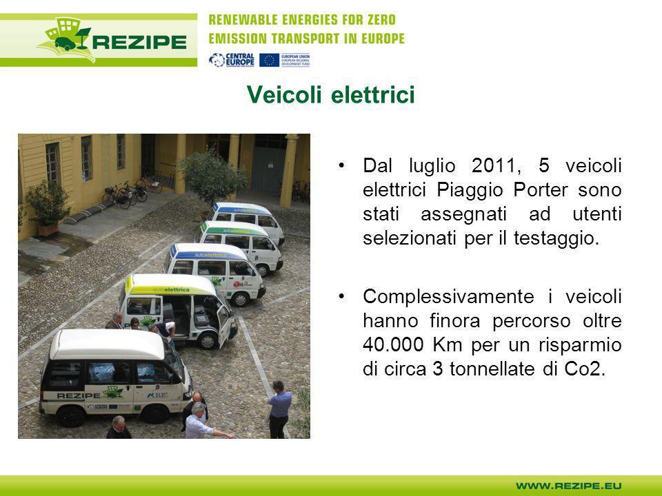 Veicoli elettrici Dal luglio 2011, 5 veicoli elettrici Piaggio Porter sono stati assegnati ad utenti selezionati per il testaggio.