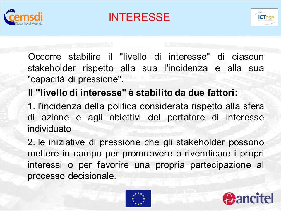 INTERESSE Occorre stabilire il livello di interesse di ciascun stakeholder rispetto alla sua l incidenza e alla sua capacità di pressione .