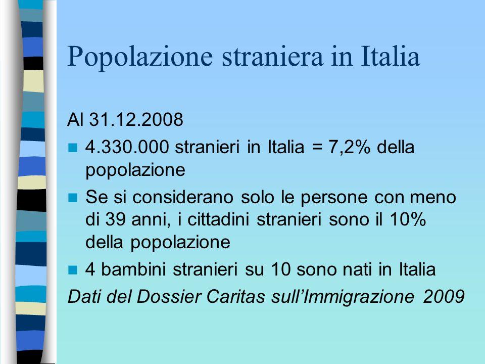 Popolazione straniera in Italia