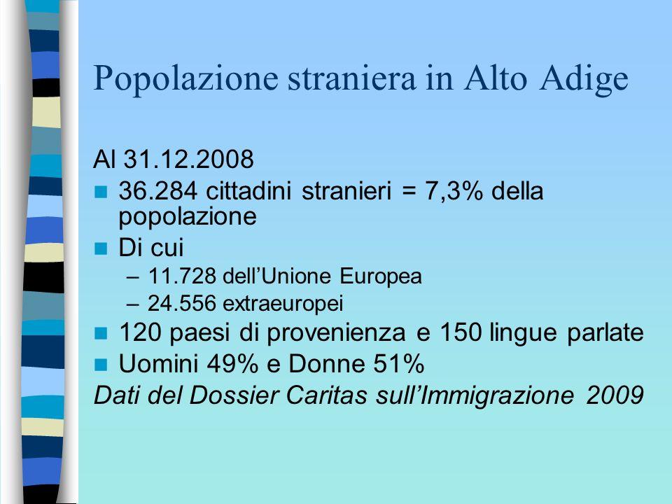 Popolazione straniera in Alto Adige