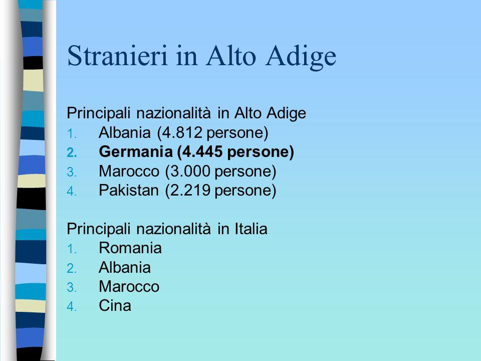 Stranieri in Alto Adige