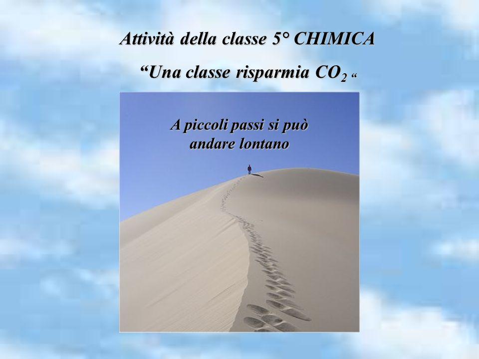 Attività della classe 5° CHIMICA Una classe risparmia CO2