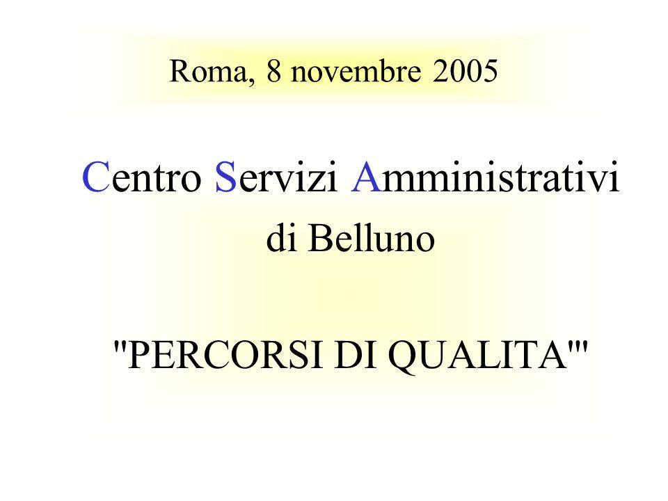 Centro Servizi Amministrativi