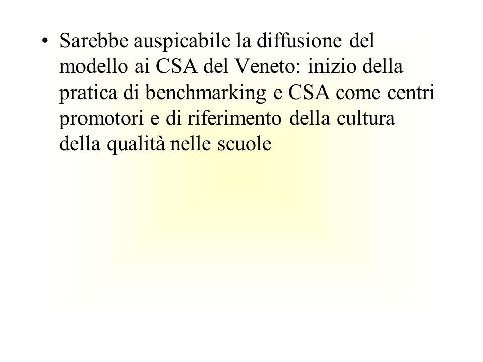 Sarebbe auspicabile la diffusione del modello ai CSA del Veneto: inizio della pratica di benchmarking e CSA come centri promotori e di riferimento della cultura della qualità nelle scuole