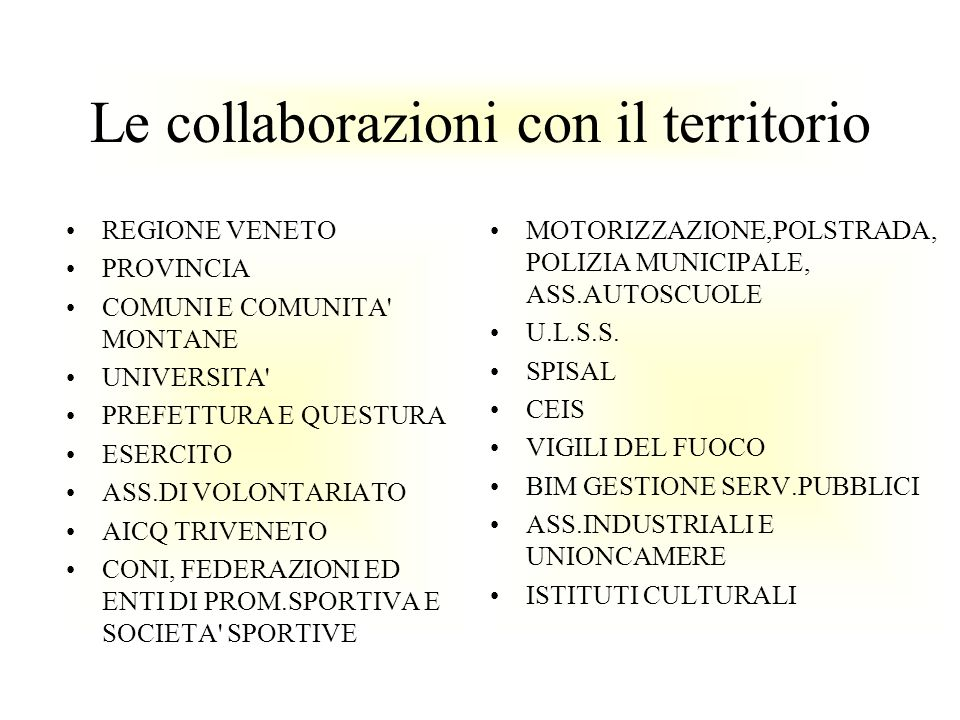 Le collaborazioni con il territorio