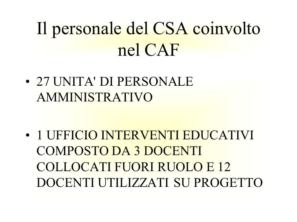 Il personale del CSA coinvolto nel CAF