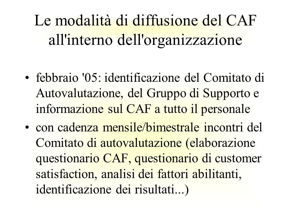 Le modalità di diffusione del CAF all interno dell organizzazione