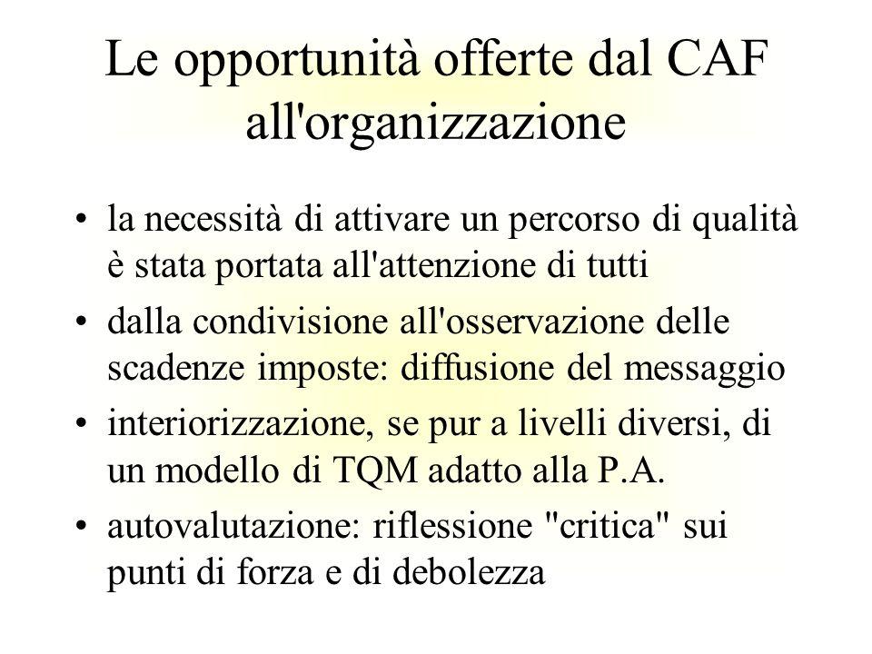 Le opportunità offerte dal CAF all organizzazione