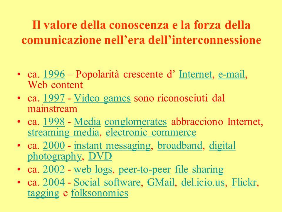 Il valore della conoscenza e la forza della comunicazione nell'era dell'interconnessione