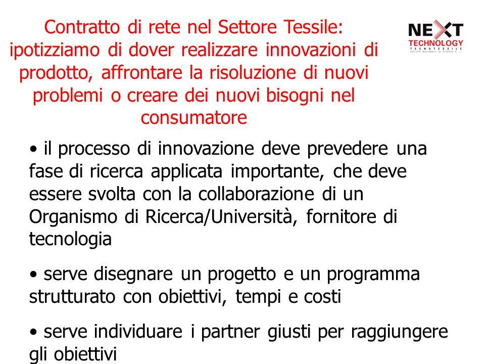 Contratto di rete nel Settore Tessile: ipotizziamo di dover realizzare innovazioni di prodotto, affrontare la risoluzione di nuovi problemi o creare dei nuovi bisogni nel consumatore