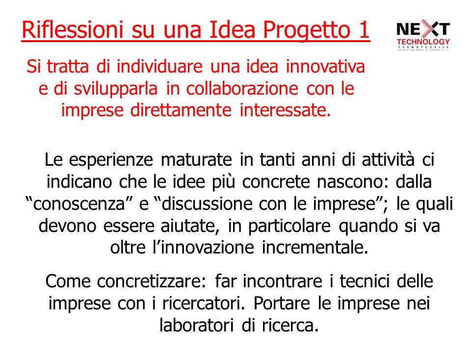 Riflessioni su una Idea Progetto 1