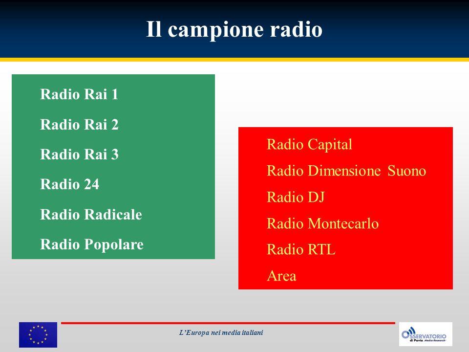 L'Europa nei media italiani