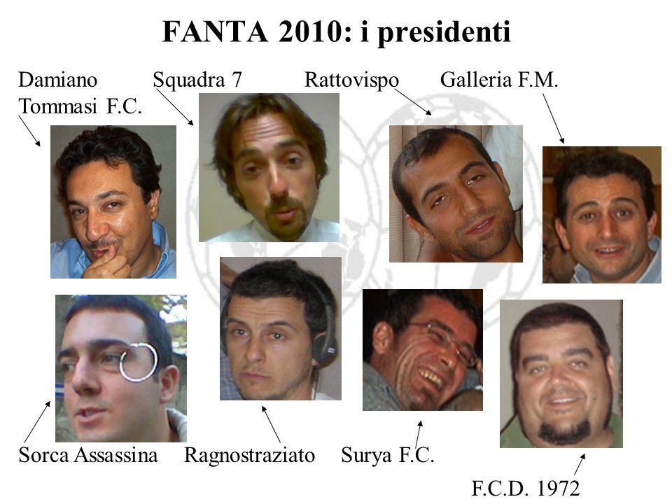 FANTA 2010: i presidenti Damiano Squadra 7 Rattovispo Galleria F.M.