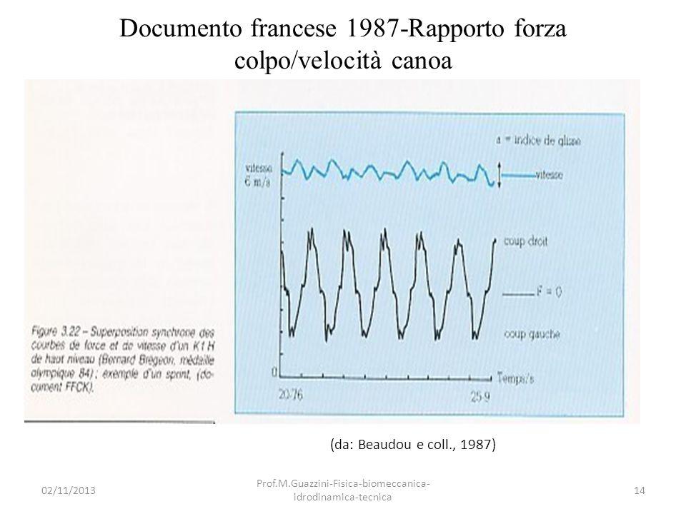 Documento francese 1987-Rapporto forza colpo/velocità canoa