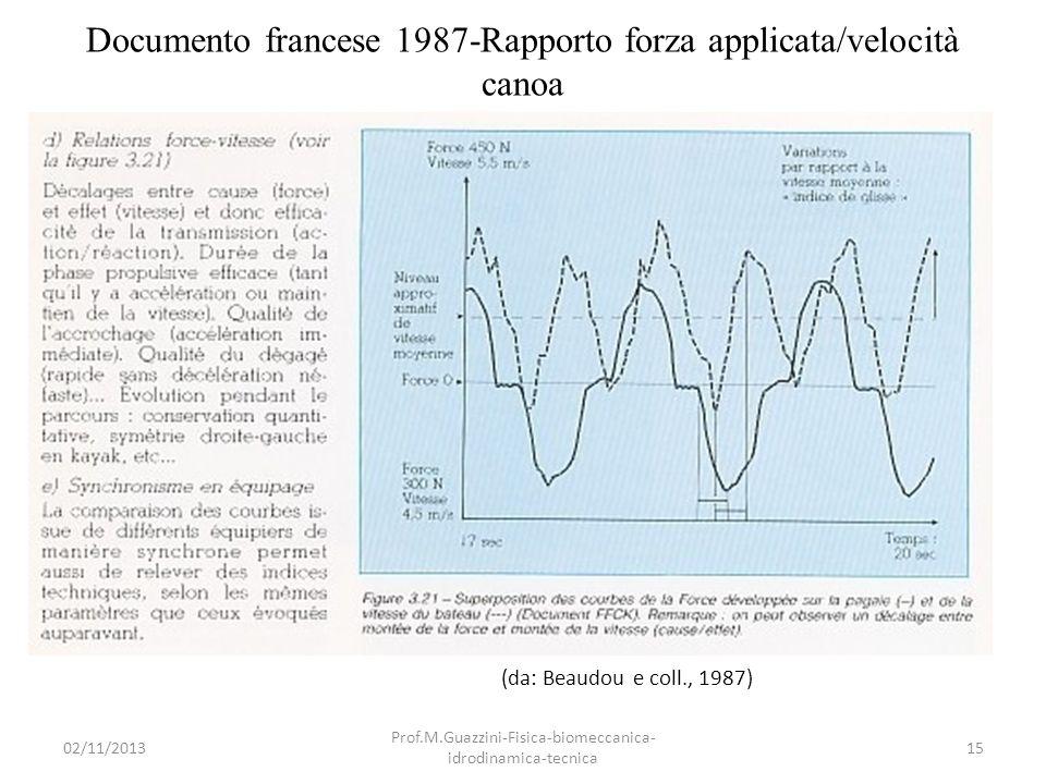 Documento francese 1987-Rapporto forza applicata/velocità canoa