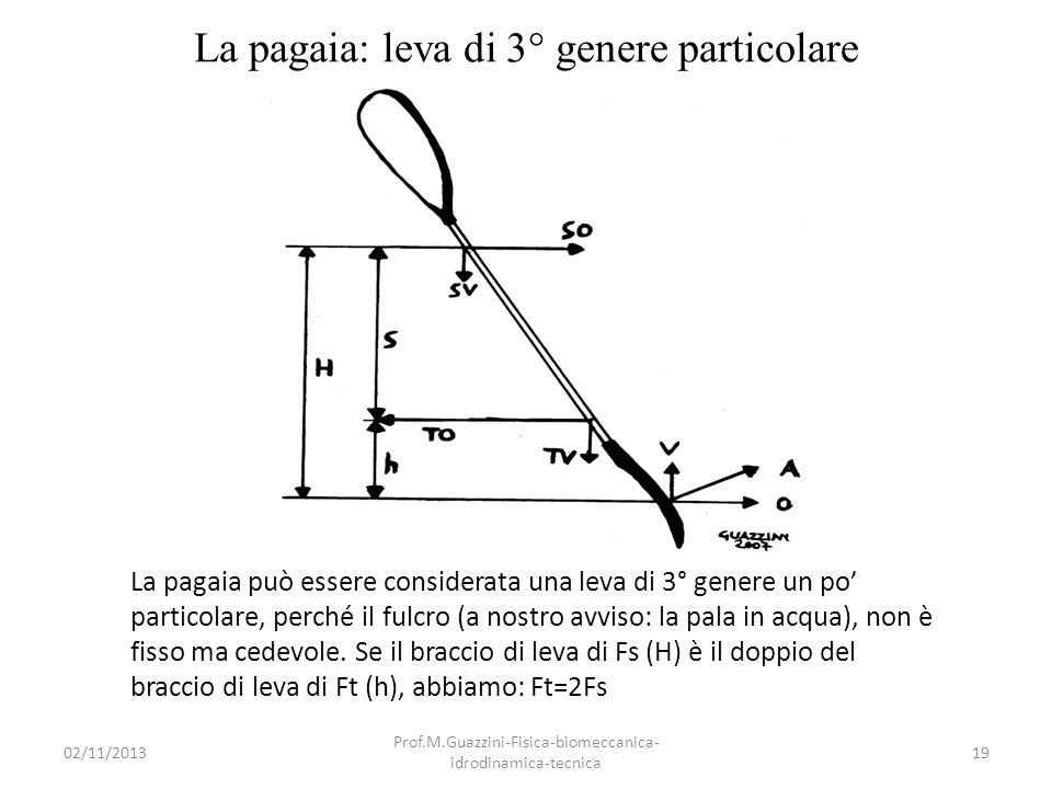La pagaia: leva di 3° genere particolare