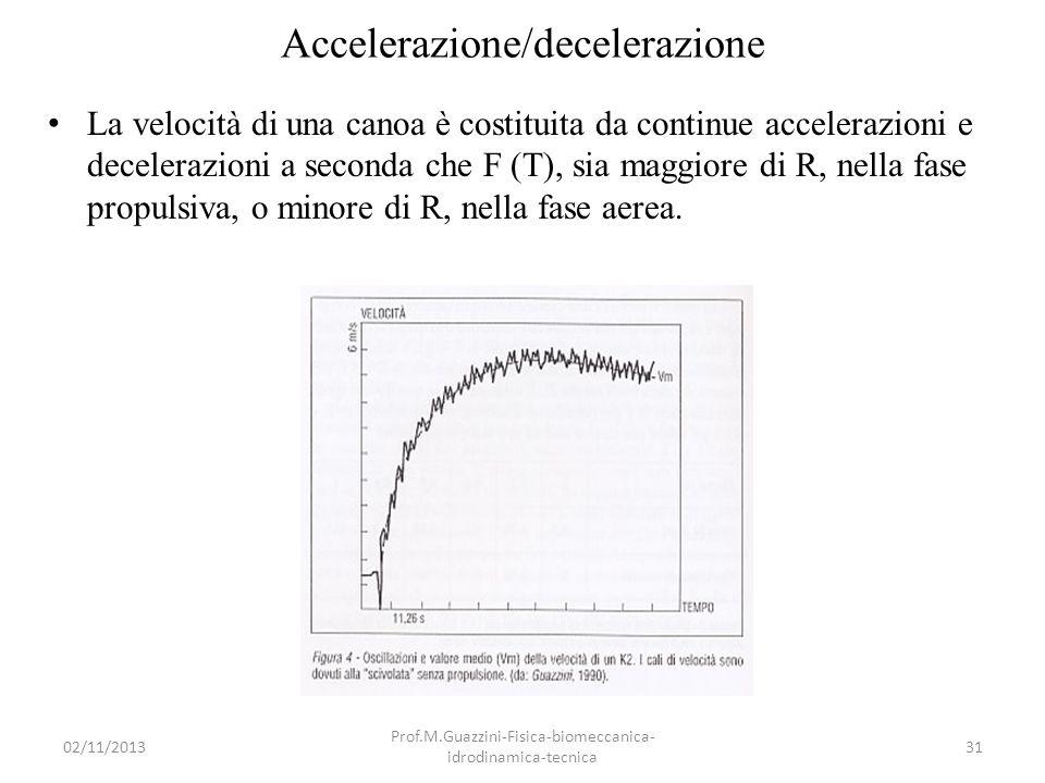 Accelerazione/decelerazione