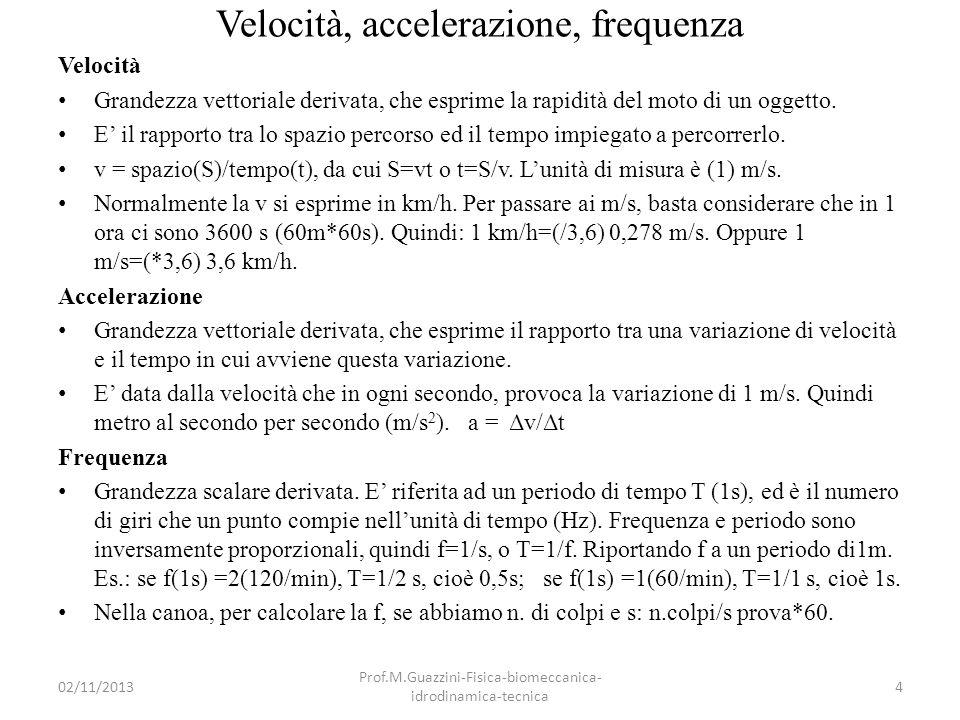 Velocità, accelerazione, frequenza