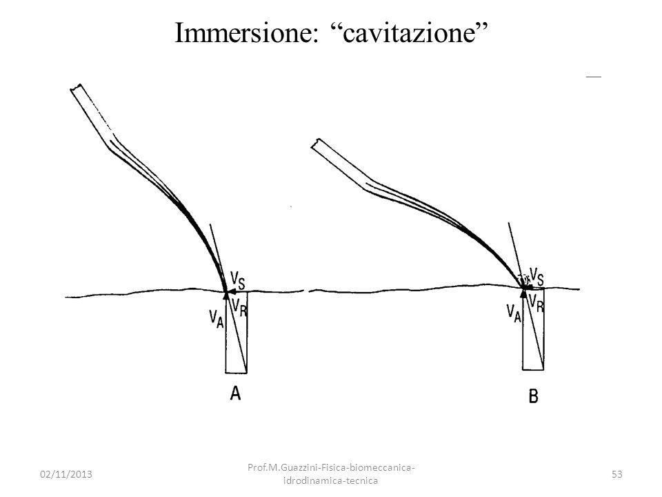 Immersione: cavitazione