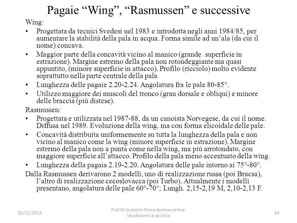 Pagaie Wing , Rasmussen e successive