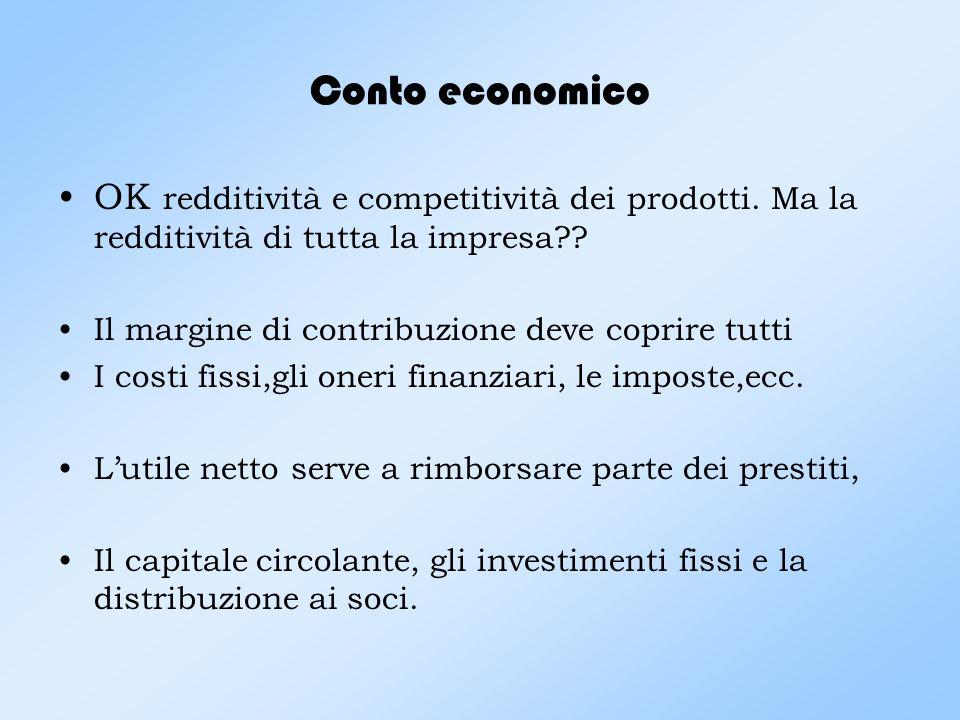 Conto economico OK redditività e competitività dei prodotti. Ma la redditività di tutta la impresa