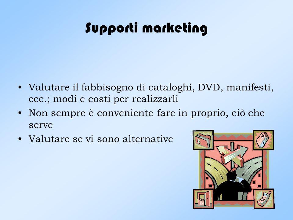 Supporti marketing Valutare il fabbisogno di cataloghi, DVD, manifesti, ecc.; modi e costi per realizzarli.