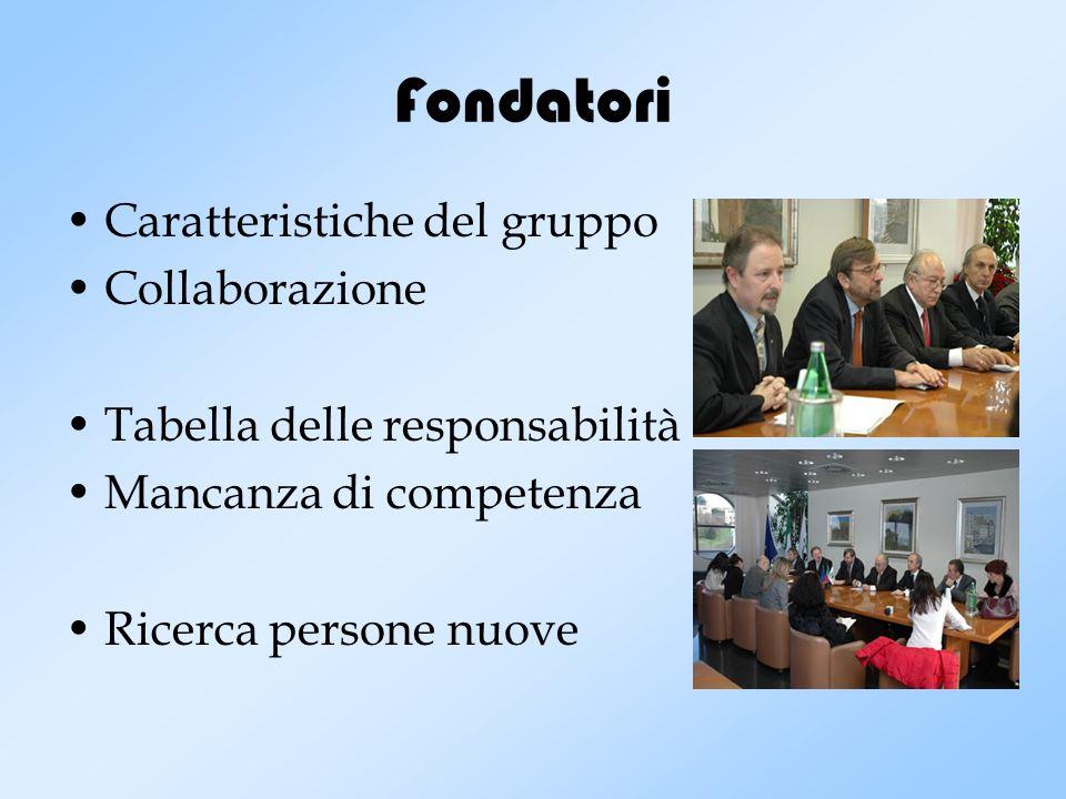 Fondatori Caratteristiche del gruppo Collaborazione