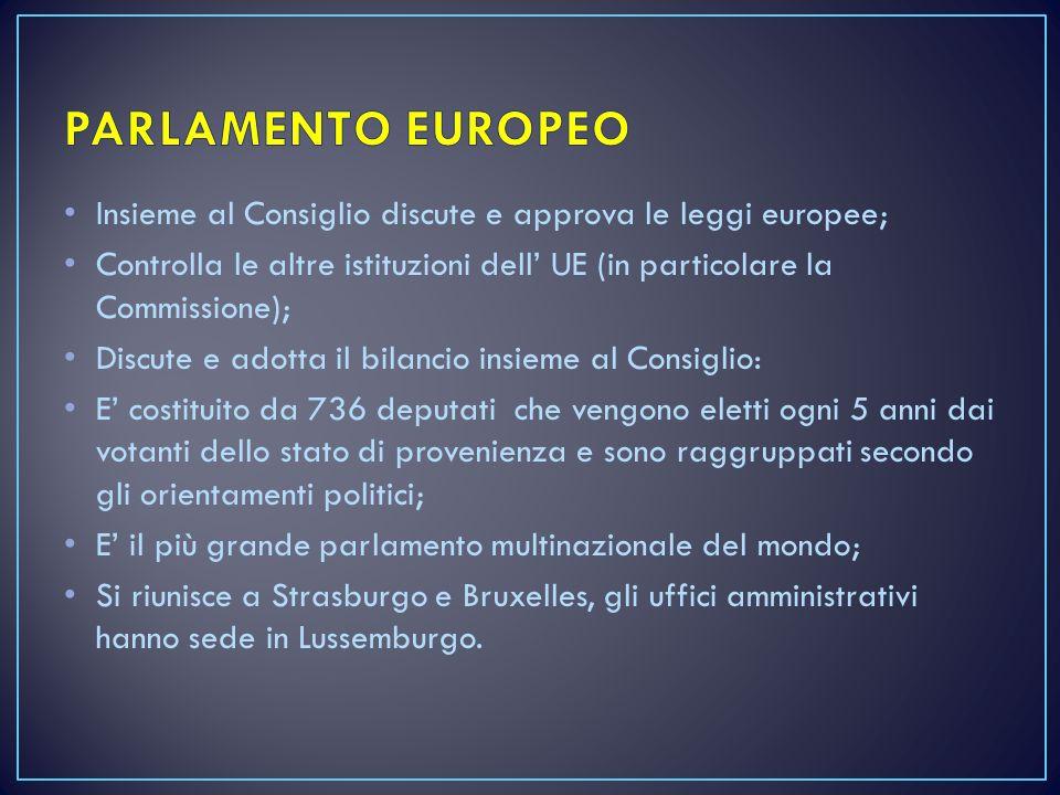 PARLAMENTO EUROPEO Insieme al Consiglio discute e approva le leggi europee; Controlla le altre istituzioni dell' UE (in particolare la Commissione);