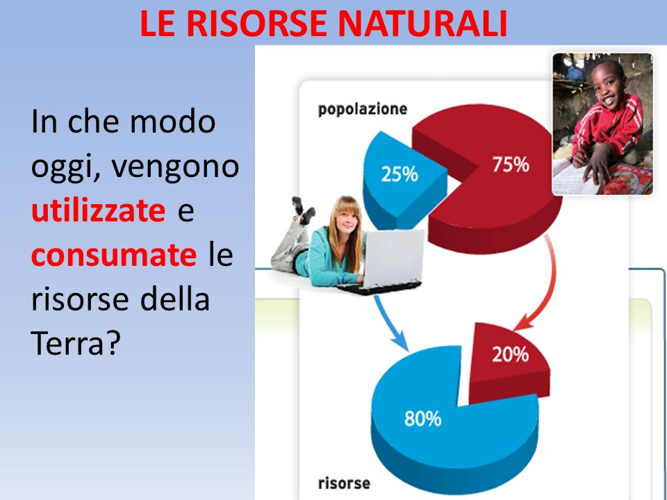 LE RISORSE NATURALI In che modo oggi, vengono utilizzate e consumate le risorse della Terra