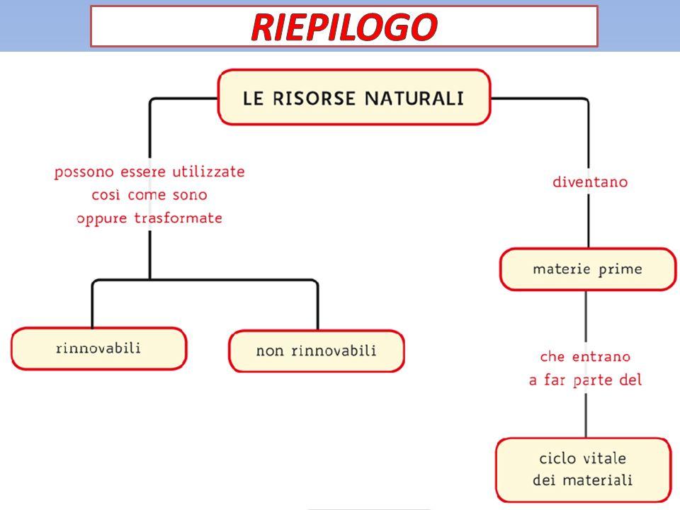 RIEPILOGO
