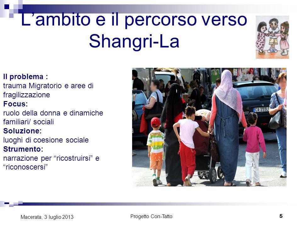 L'ambito e il percorso verso Shangri-La