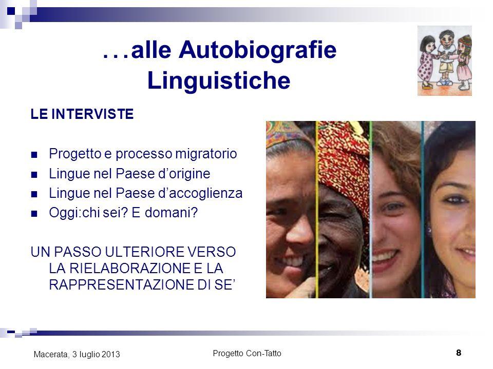 …alle Autobiografie Linguistiche