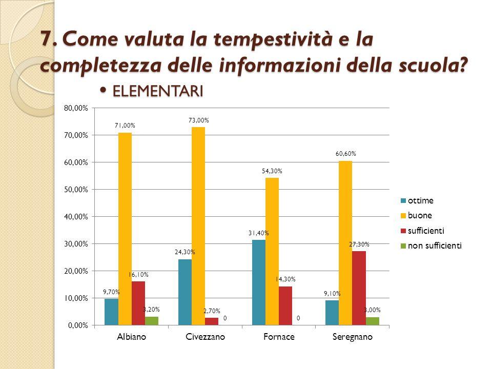 7. Come valuta la tempestività e la completezza delle informazioni della scuola • ELEMENTARI