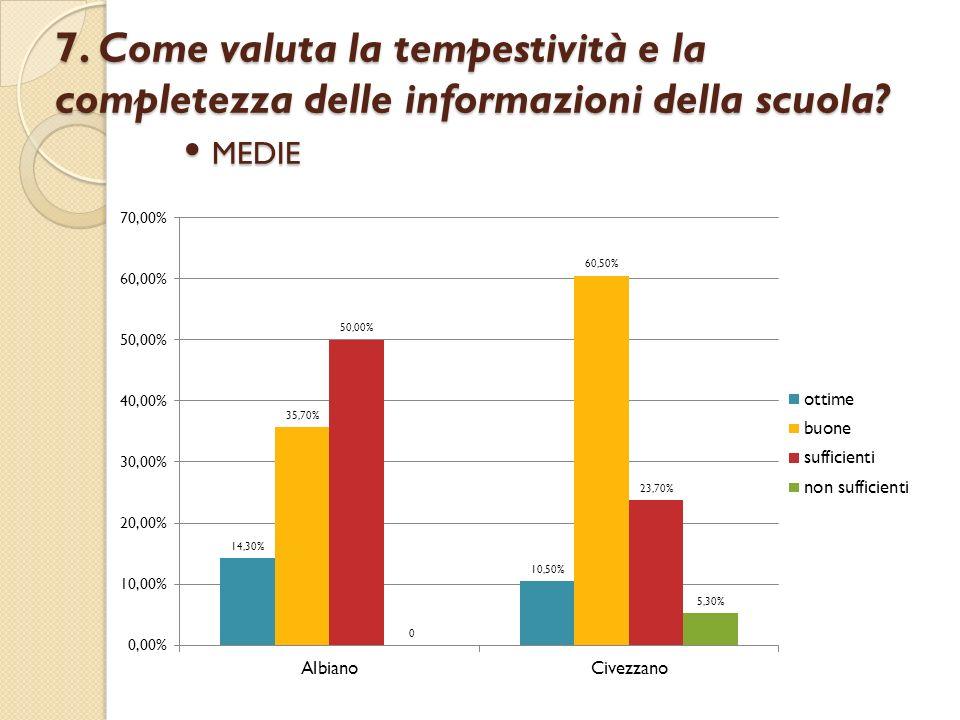 7. Come valuta la tempestività e la completezza delle informazioni della scuola • MEDIE
