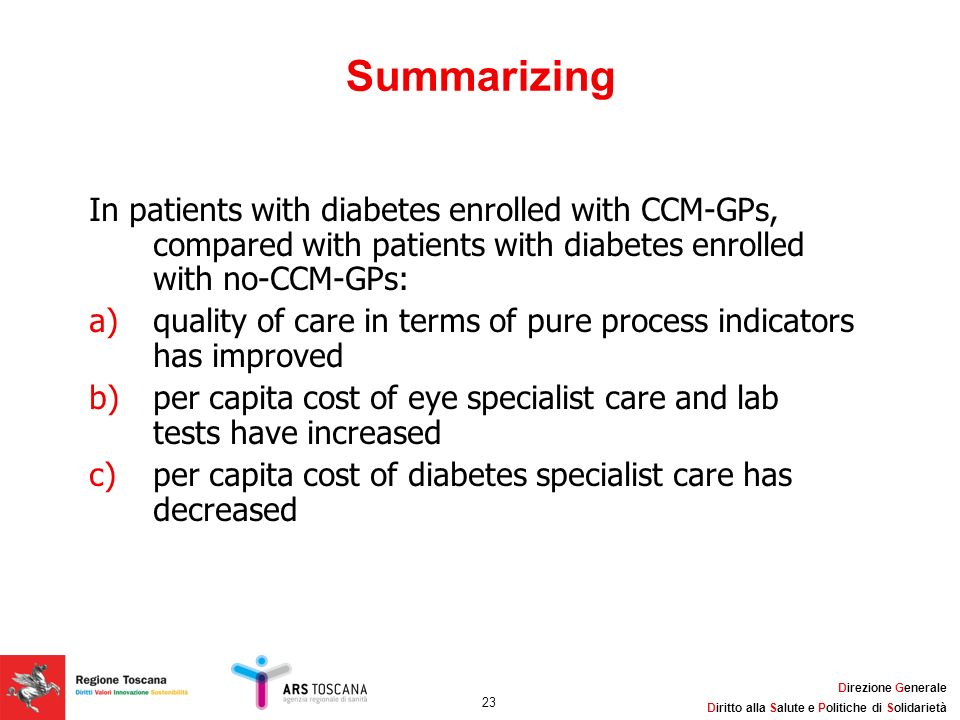 Summarizing In patients with diabetes enrolled with CCM-GPs, compared with patients with diabetes enrolled with no-CCM-GPs: